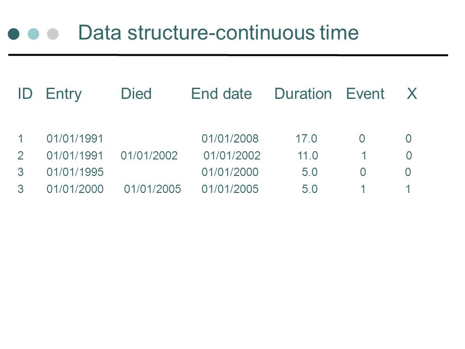 Data structure-continuous time