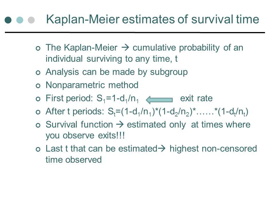 Kaplan-Meier estimates of survival time