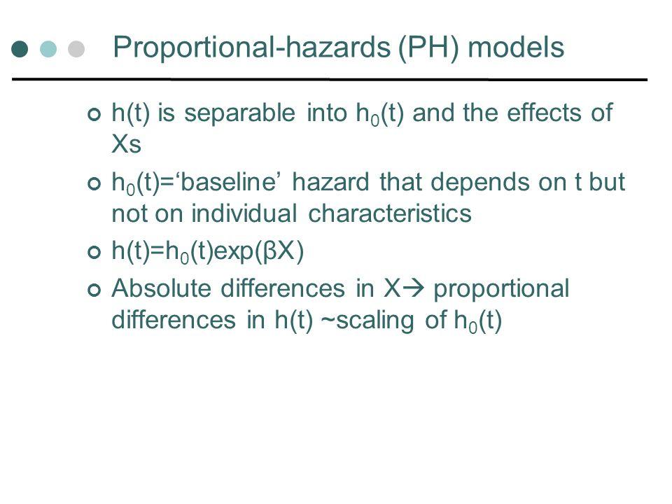 Proportional-hazards (PH) models