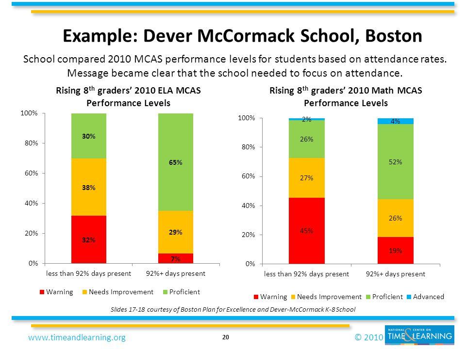 Example: Dever McCormack School, Boston