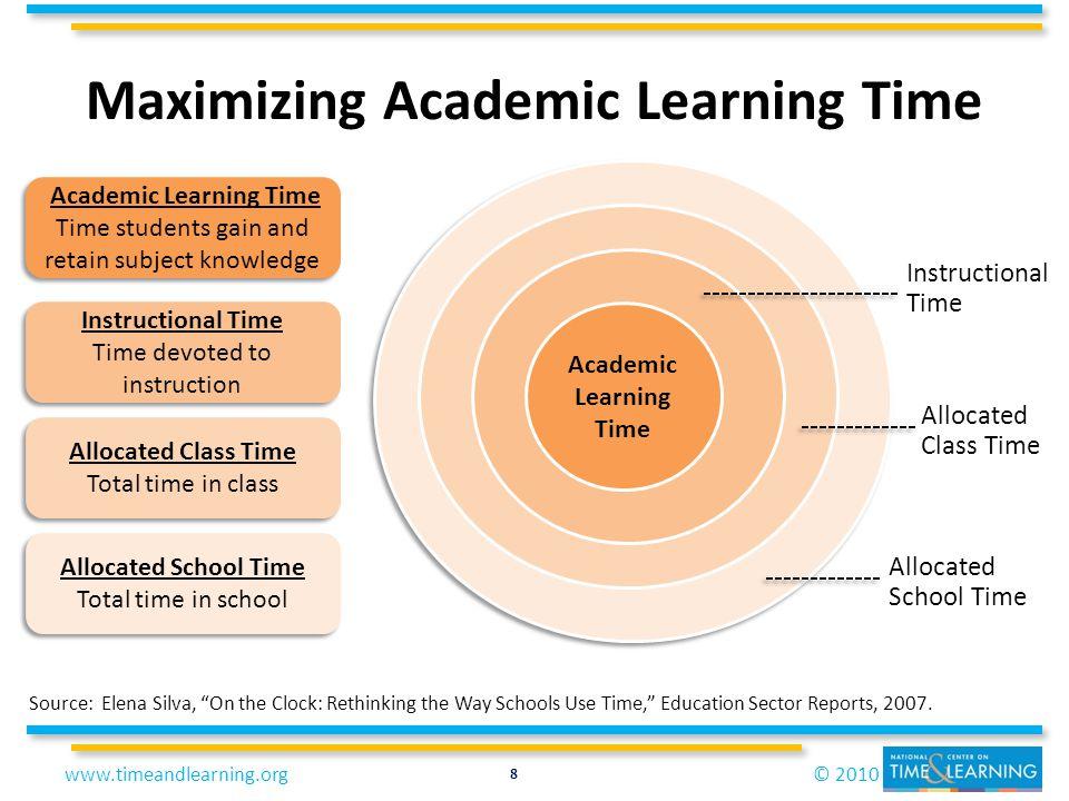 Maximizing Academic Learning Time