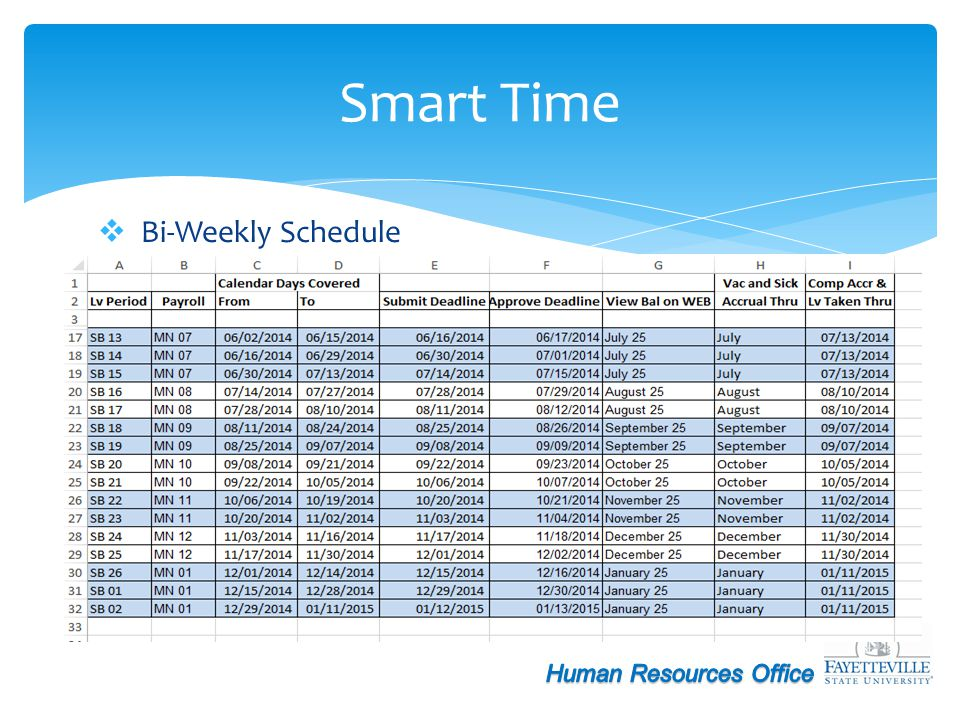 Smart Time Bi-Weekly Schedule Human Resources Office