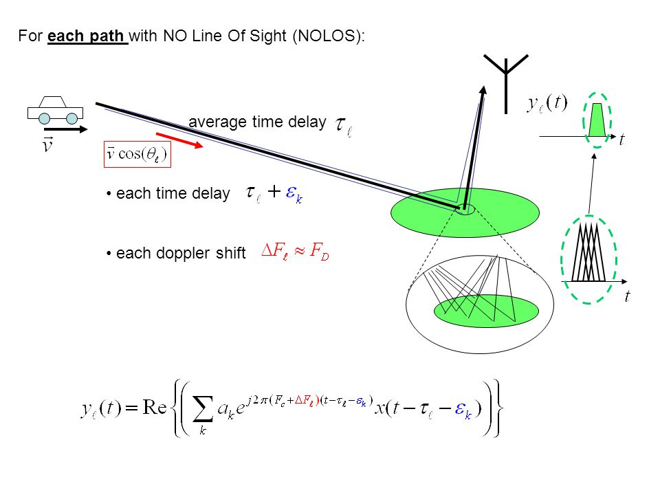 For each path with NO Line Of Sight (NOLOS):