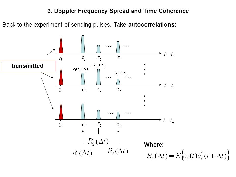 3. Doppler Frequency Spread and Time Coherence