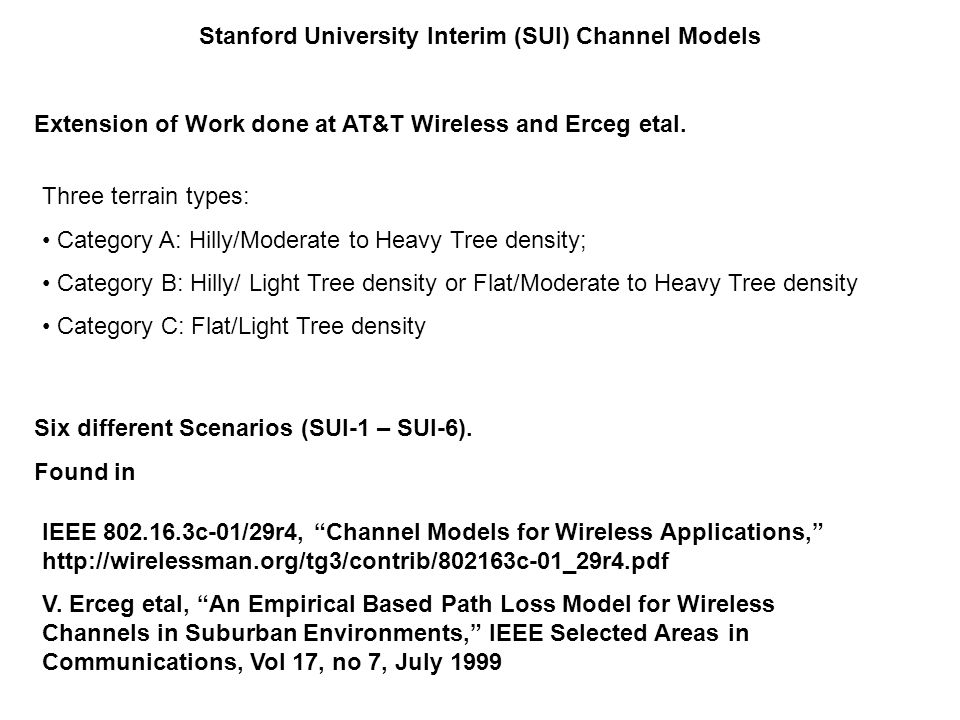 Stanford University Interim (SUI) Channel Models