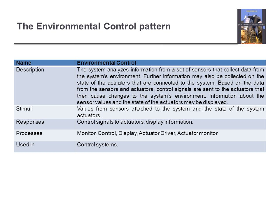 The Environmental Control pattern
