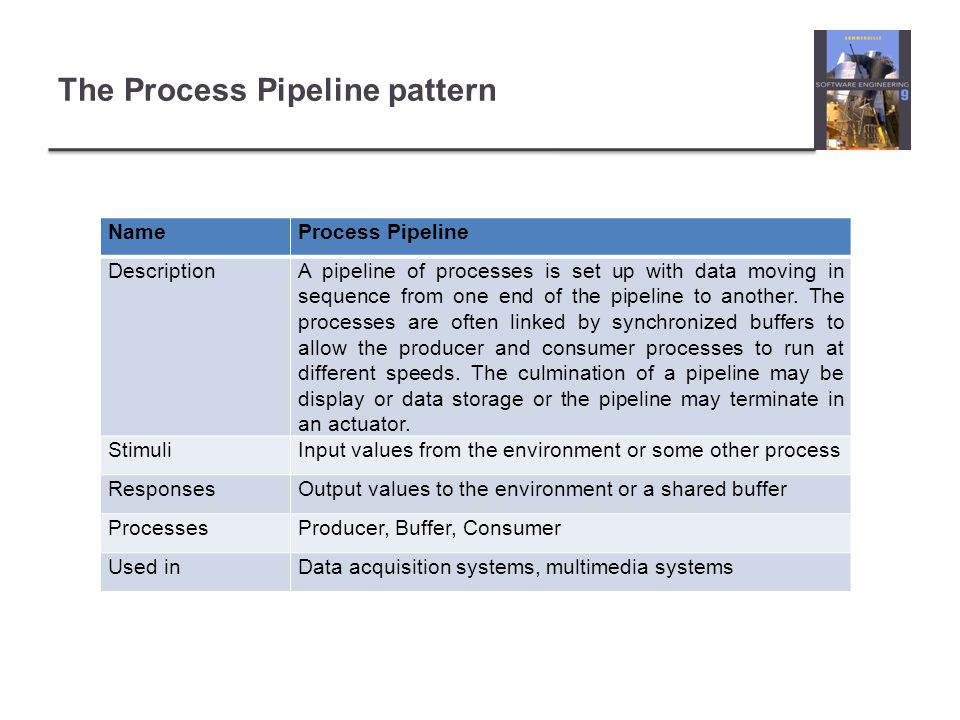The Process Pipeline pattern