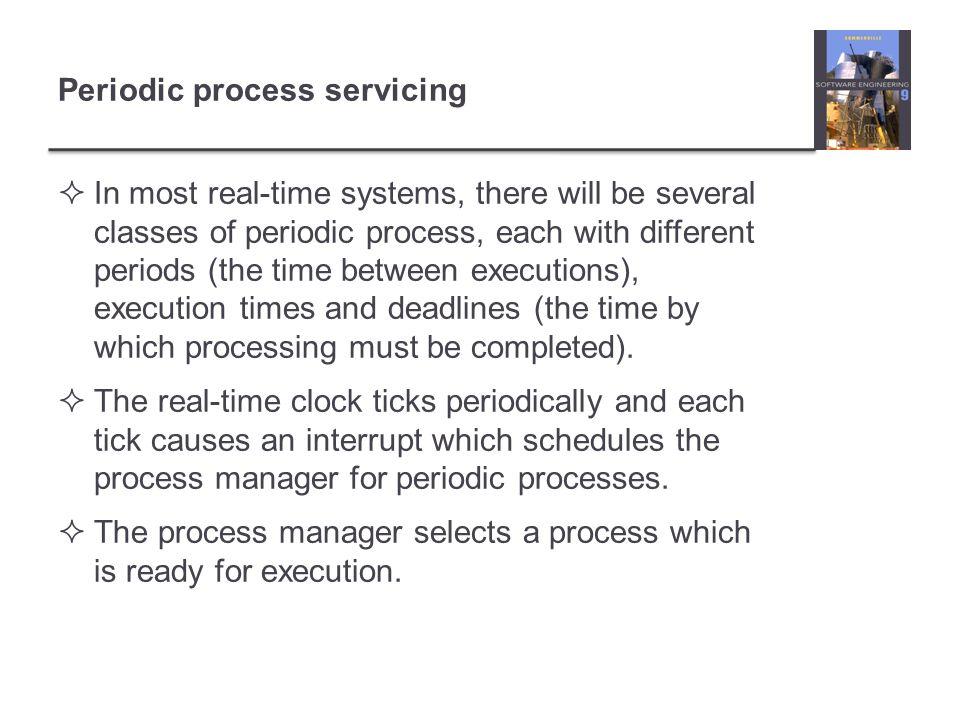 Periodic process servicing