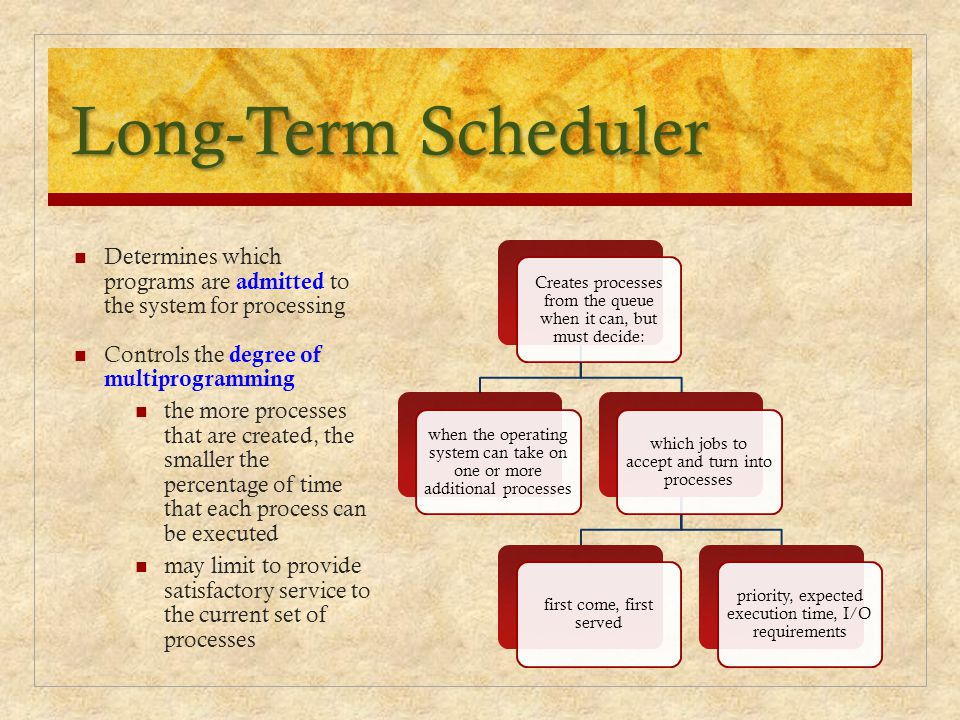 Long-Term Scheduler Determines which programs are admitted to the system for processing. Controls the degree of multiprogramming.