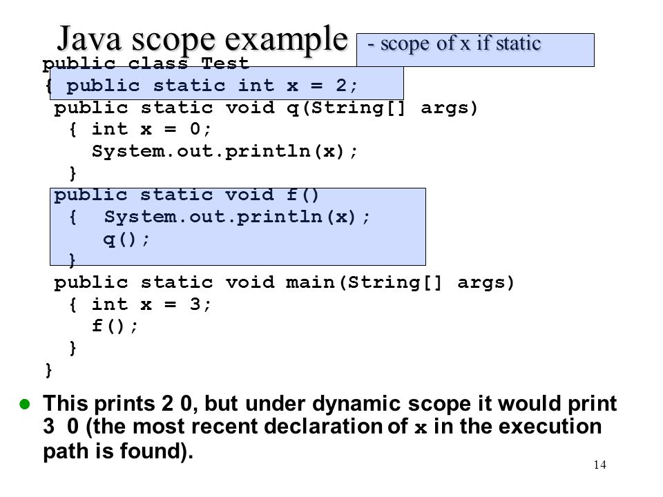 Java scope example - scope of x if static