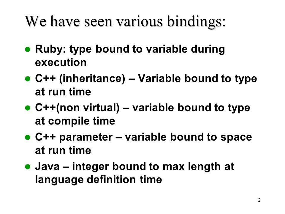 We have seen various bindings: