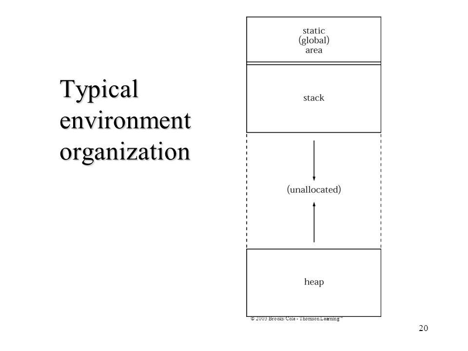 Typical environment organization