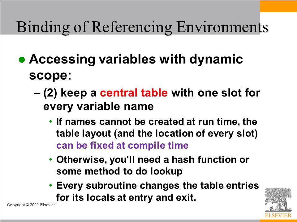 Binding of Referencing Environments