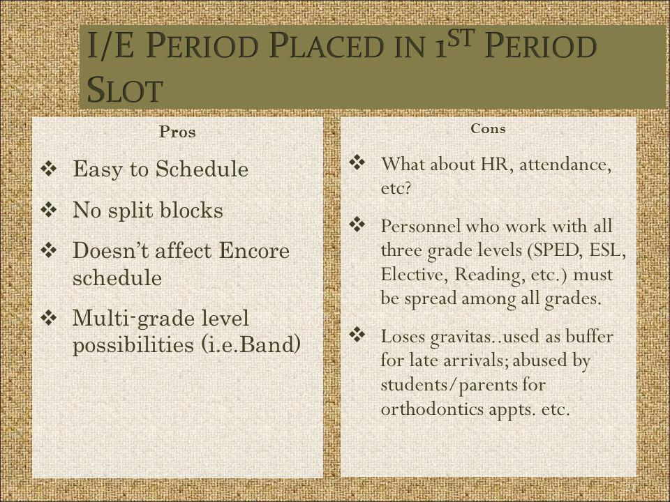 I/E Period Placed in 1st Period Slot