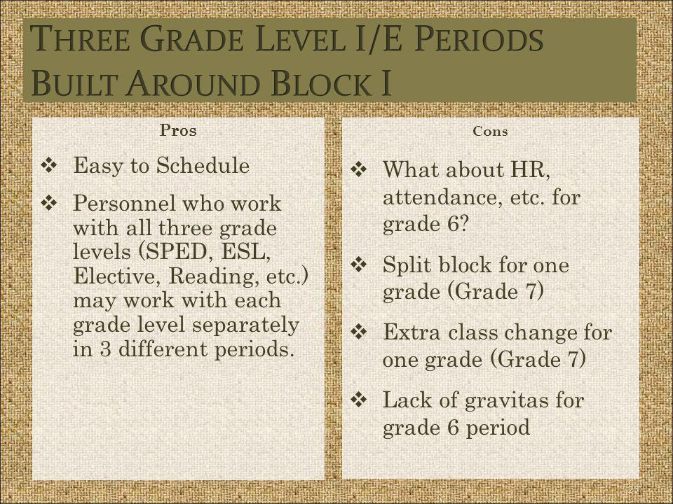 Three Grade Level I/E Periods Built Around Block I