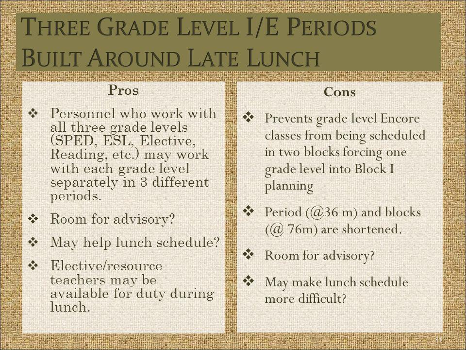 Three Grade Level I/E Periods Built Around Late Lunch