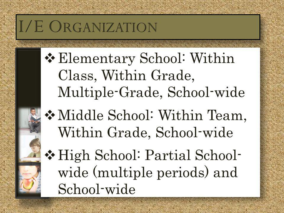 Designing Elementary School Master Schedules to Enhance Student AchievementDesigning Quality Elementary School Master Schedules