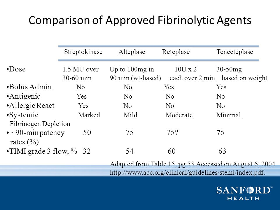 Comparison of Approved Fibrinolytic Agents