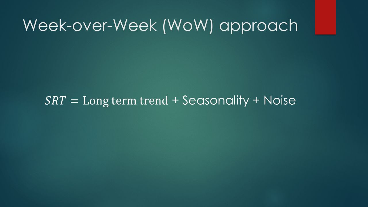 Week-over-Week (WoW) approach