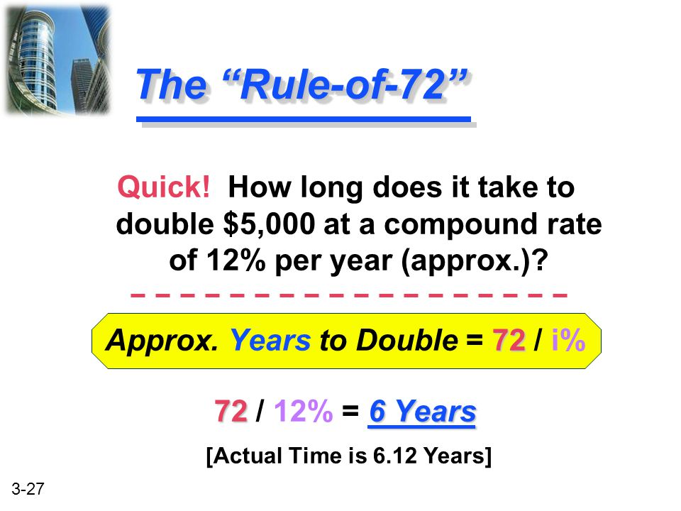 Approx. Years to Double = 72 / i%