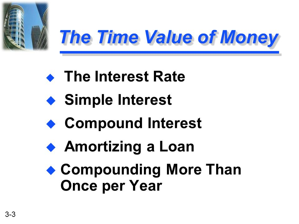 The Time Value of Money Simple Interest Compound Interest