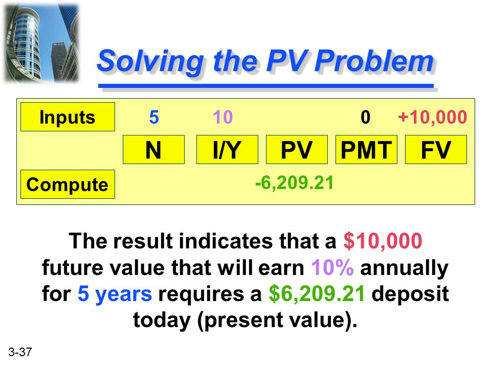 Solving the PV Problem N I/Y PV PMT FV