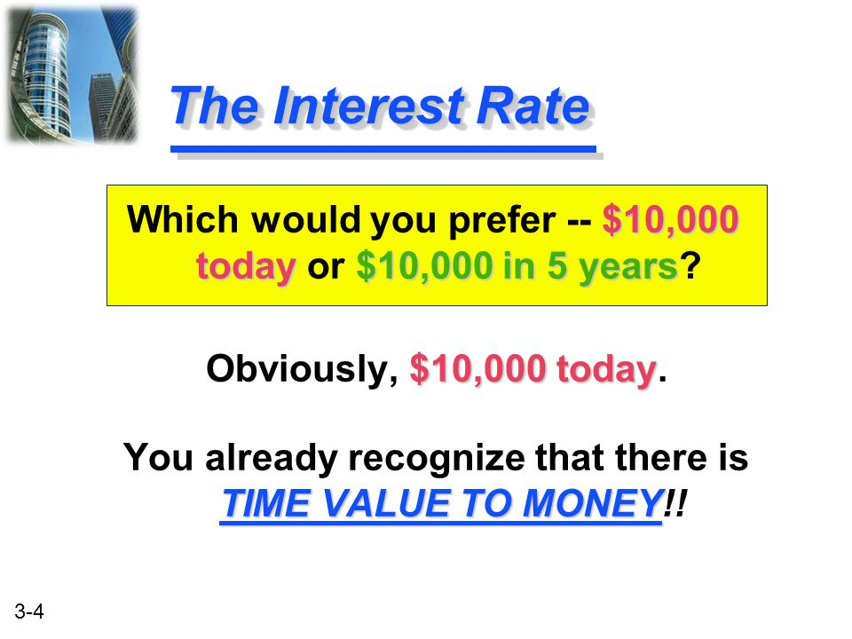 The Interest Rate Which would you prefer -- $10,000 today or $10,000 in 5 years Obviously, $10,000 today.