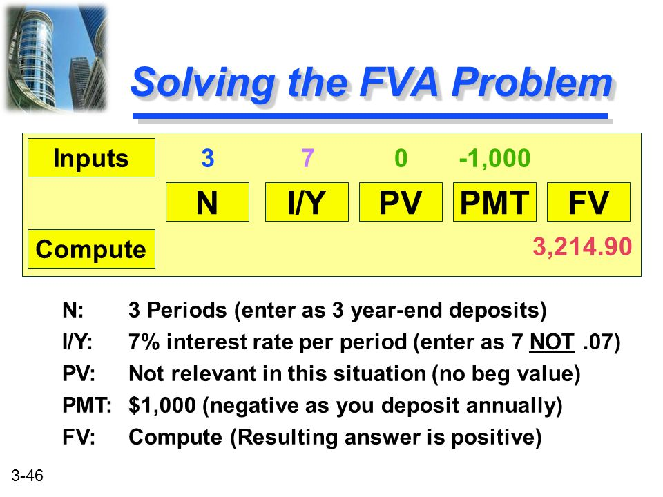 Solving the FVA Problem