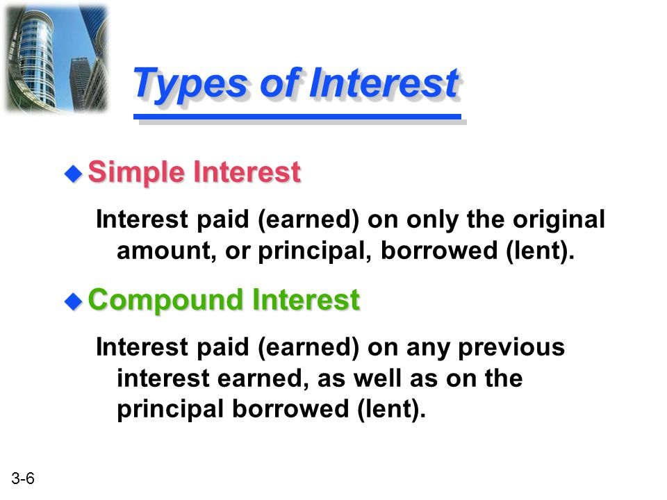 Types of Interest Simple Interest Compound Interest