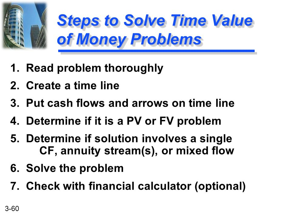 Steps to Solve Time Value of Money Problems