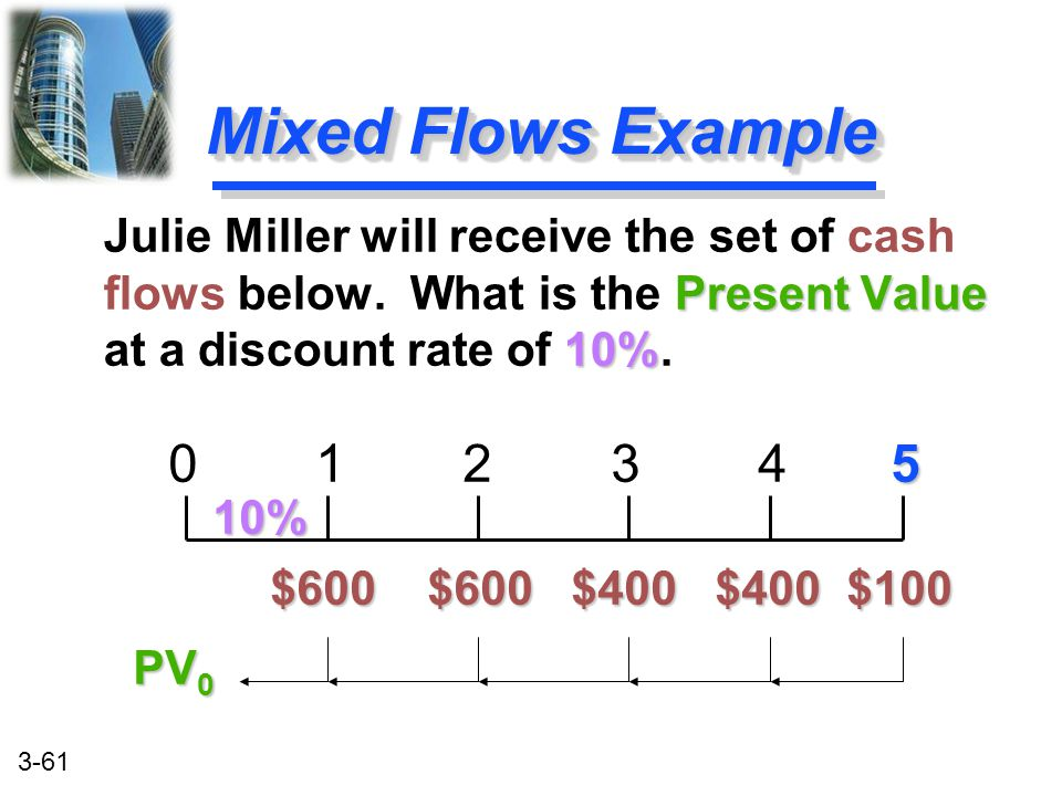 Mixed Flows Example Julie Miller will receive the set of cash flows below. What is the Present Value at a discount rate of 10%.