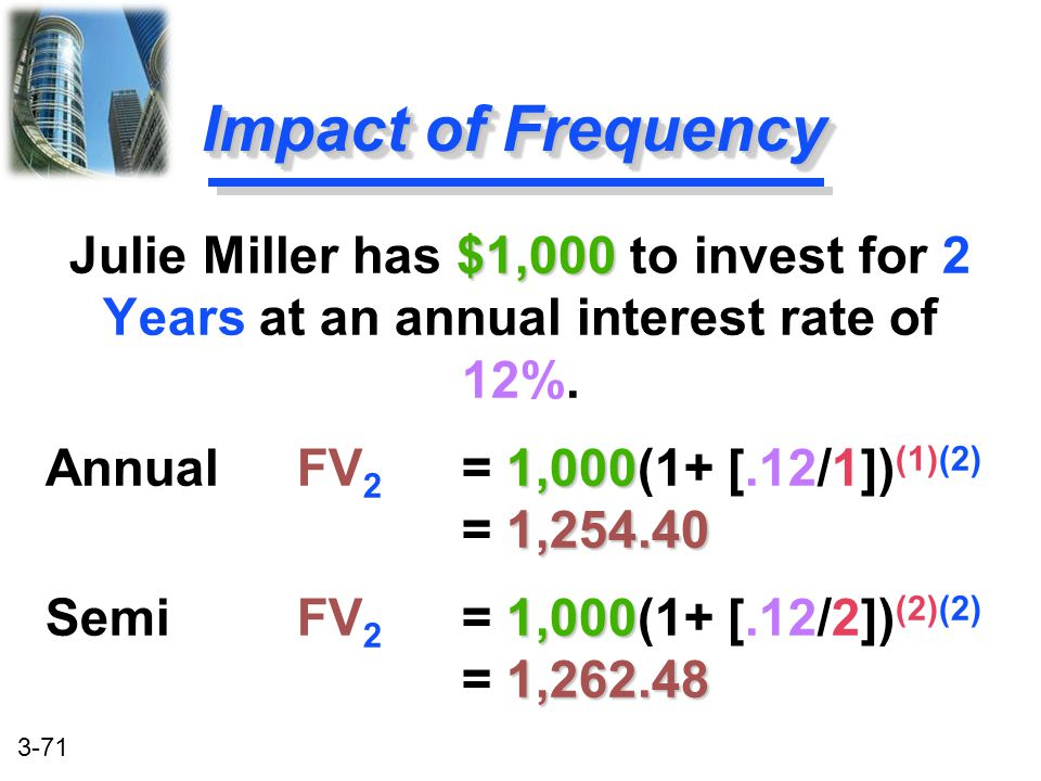 Impact of Frequency Julie Miller has $1,000 to invest for 2 Years at an annual interest rate of 12%.