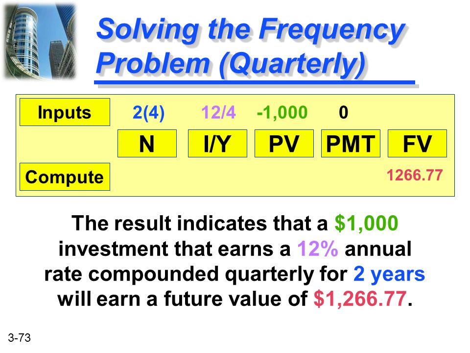Solving the Frequency Problem (Quarterly)