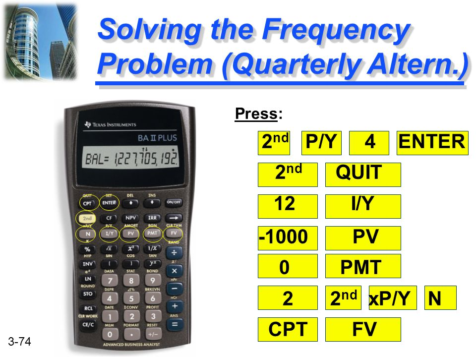 Solving the Frequency Problem (Quarterly Altern.)