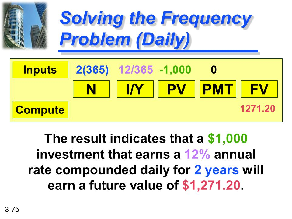 Solving the Frequency Problem (Daily)