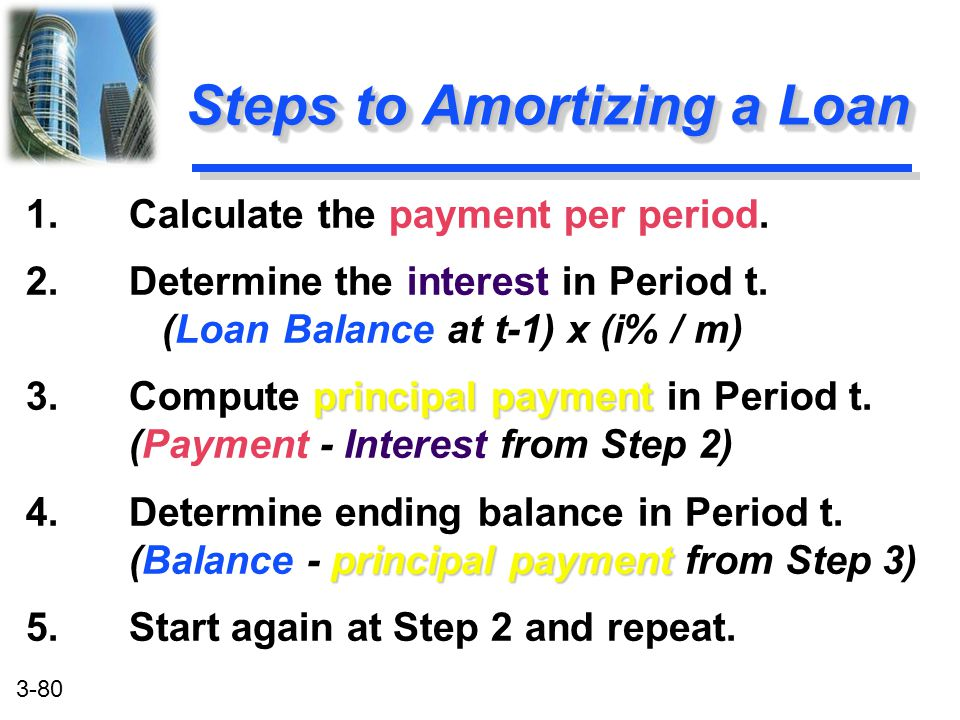 Steps to Amortizing a Loan