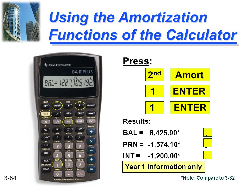 Using the Amortization Functions of the Calculator