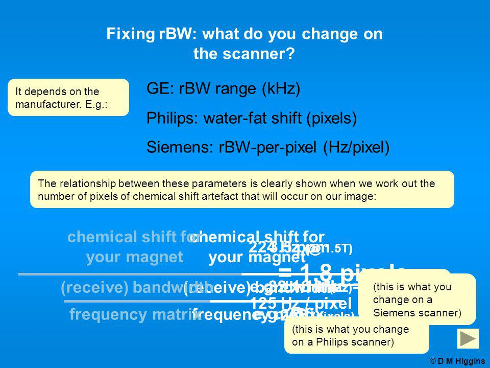 = 1.8 pixels Fixing rBW: what do you change on the scanner