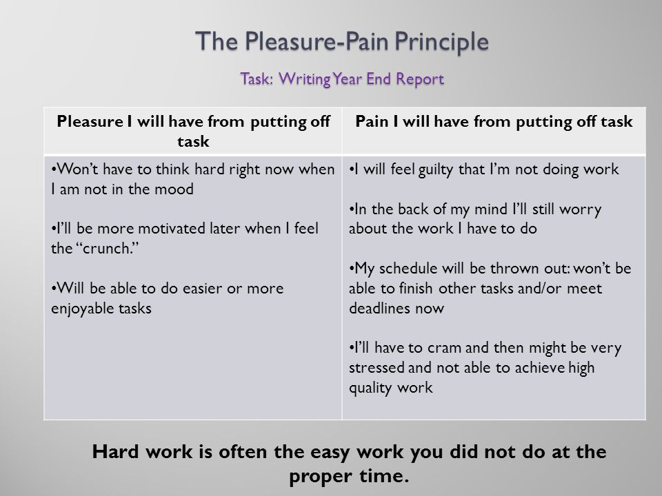 The Pleasure-Pain Principle Task: Writing Year End Report