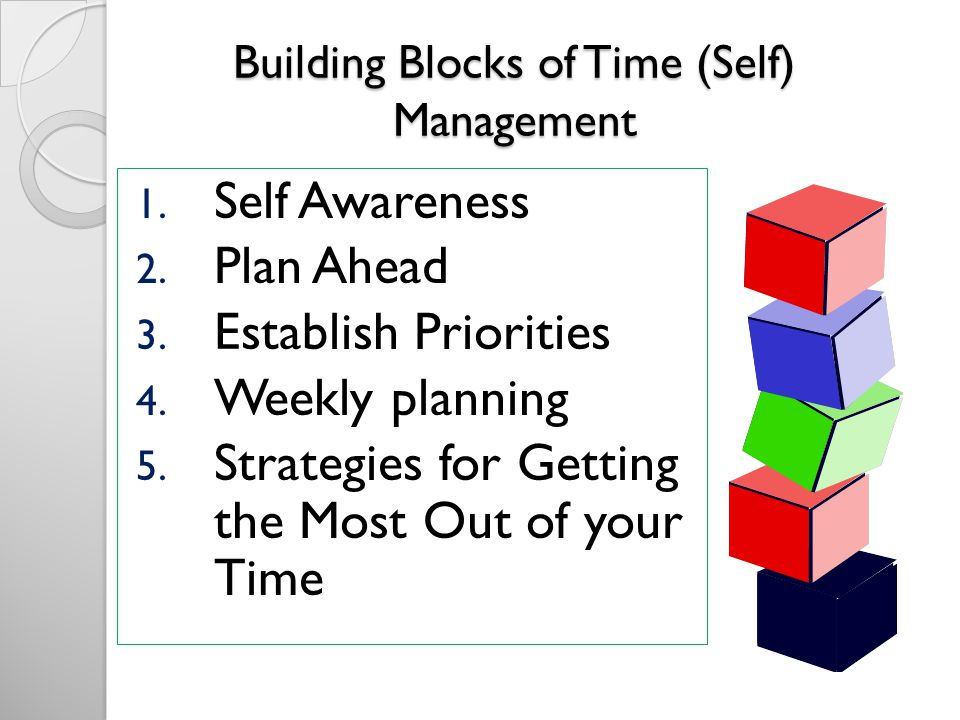 Building Blocks of Time (Self) Management
