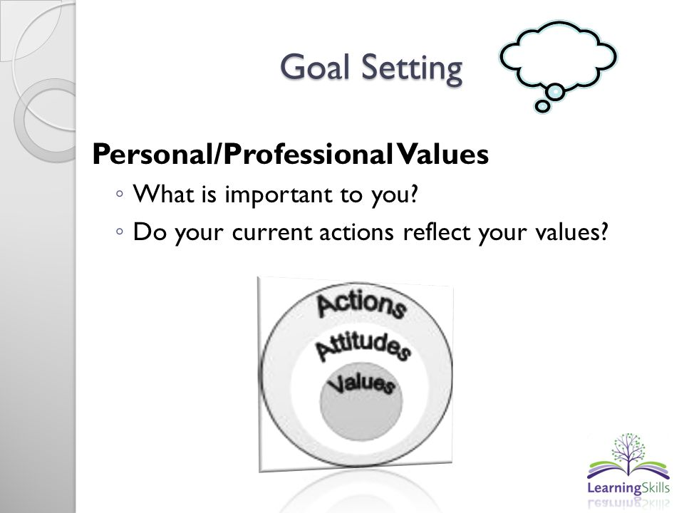 Goal Setting Personal/Professional Values What is important to you