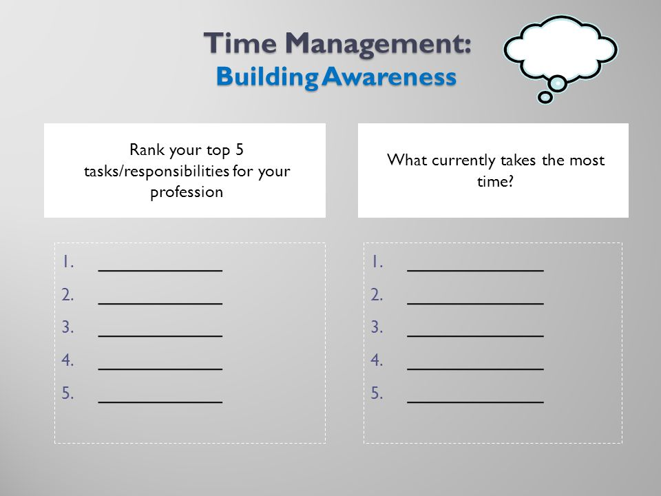 Time Management: Building Awareness