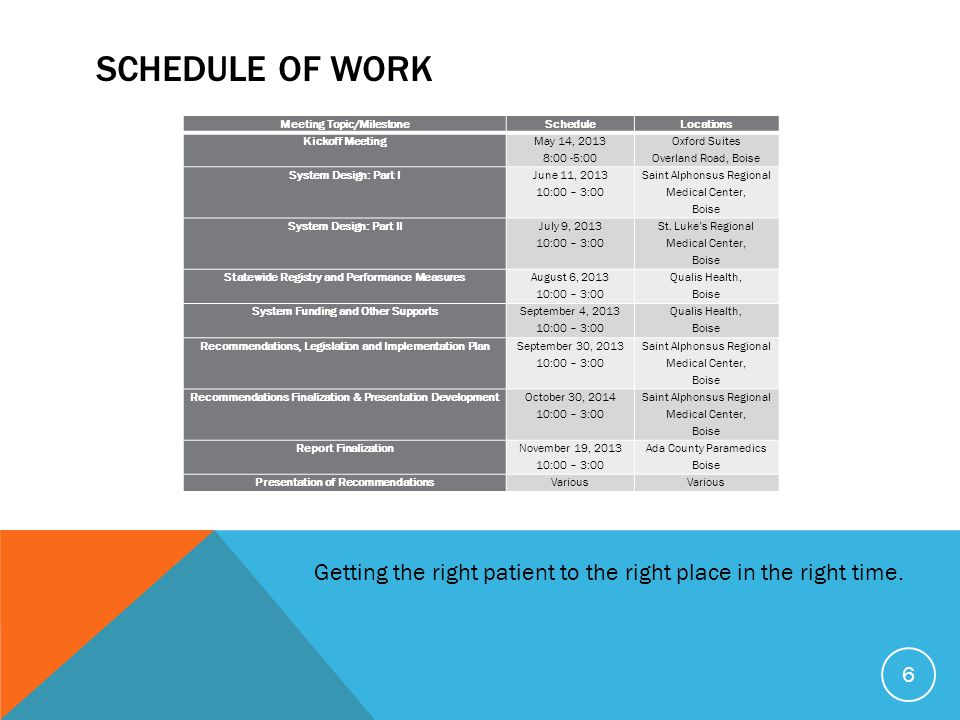 Schedule of Work Meeting Topic/Milestone. Schedule. Locations. Kickoff Meeting. May 14, 2013. 8:00 -5:00.