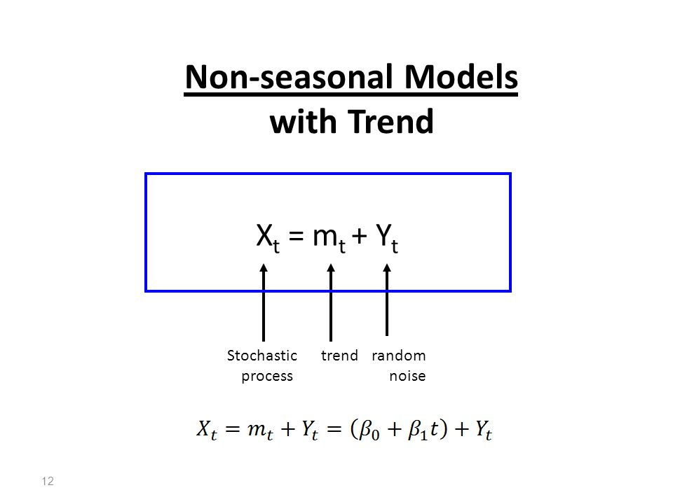 Non-seasonal Models with Trend