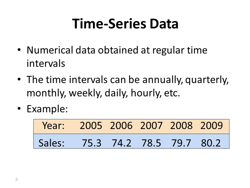 Time-Series Data Numerical data obtained at regular time intervals