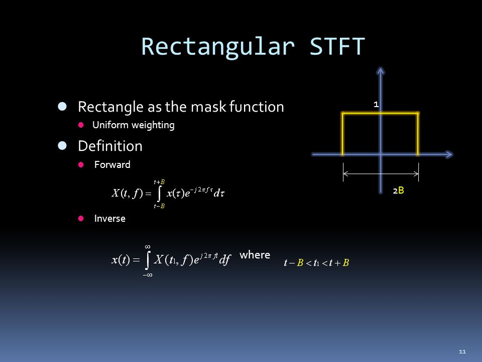 Rectangular STFT Rectangle as the mask function Definition 1 where
