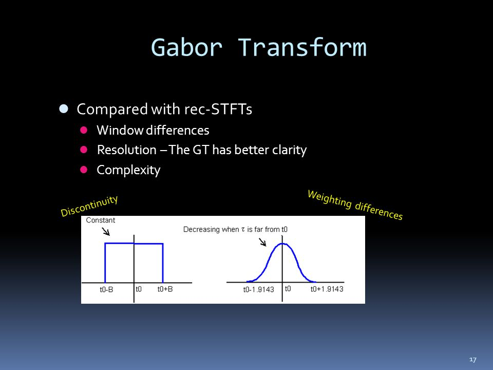Gabor Transform Compared with rec-STFTs Window differences