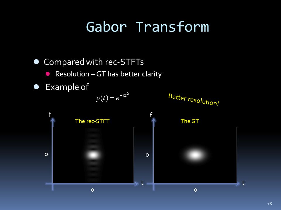 Gabor Transform Compared with rec-STFTs Example of