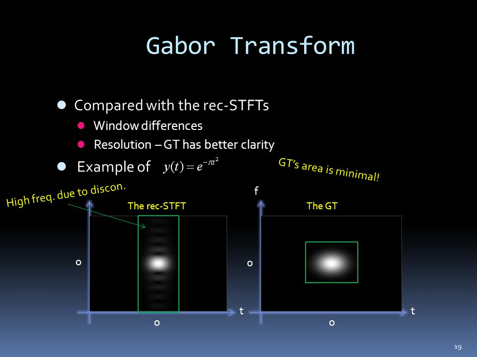 Gabor Transform Compared with the rec-STFTs Example of