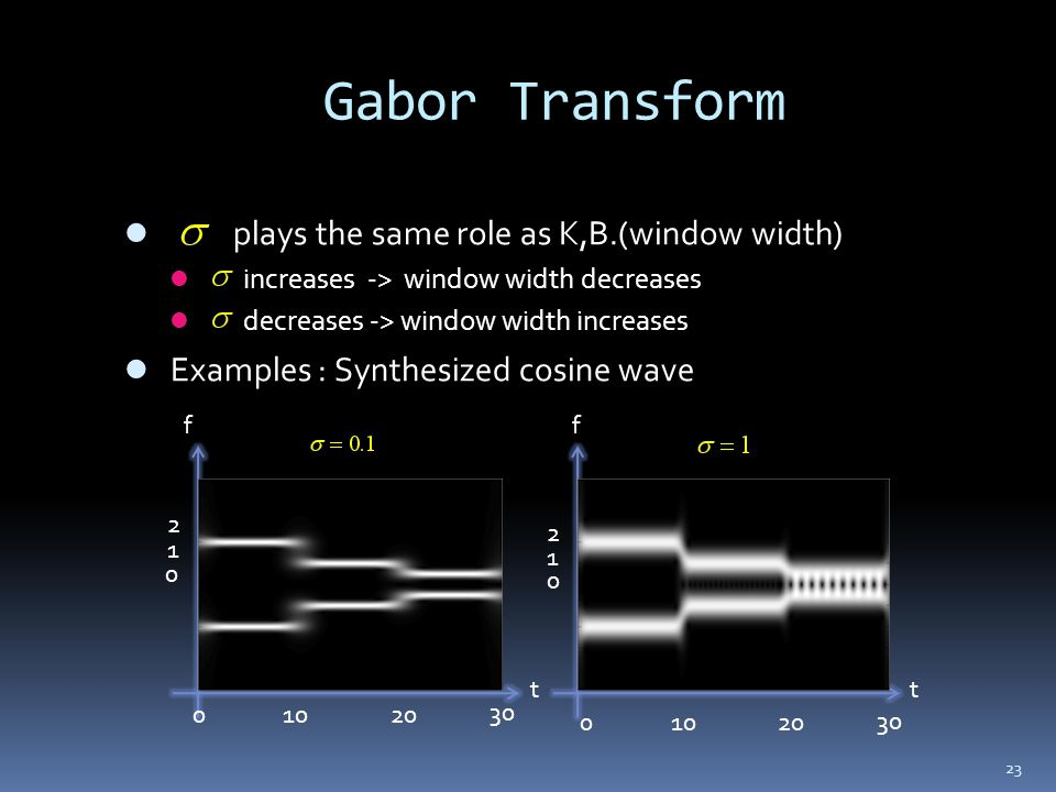 Gabor Transform plays the same role as K,B.(window width)